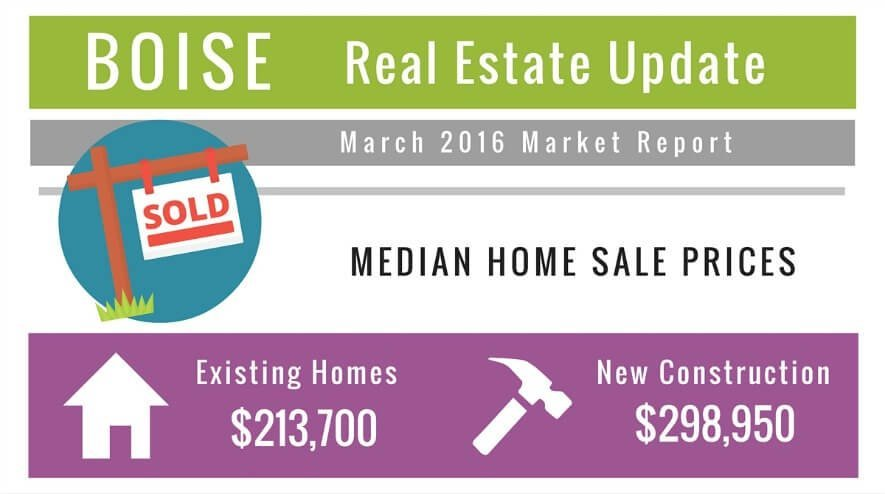 Boise Real Estate Market Update Mar 16